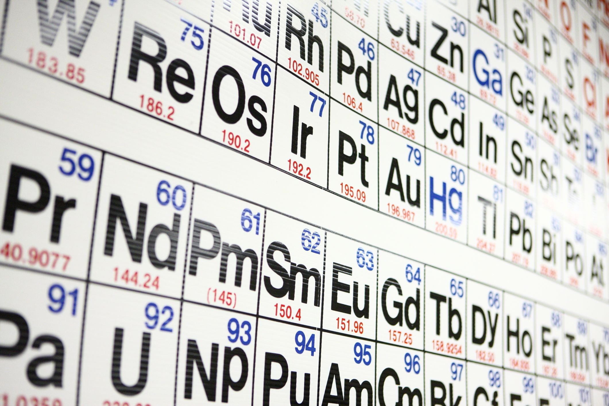 periodic table e f a87f3ea13b35b57ff