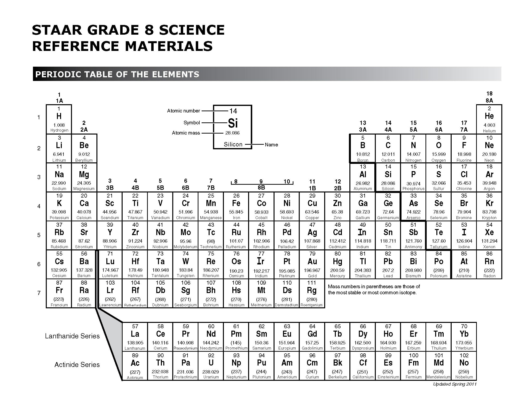 Periodic Table Chart Worksheet Periodic Table
