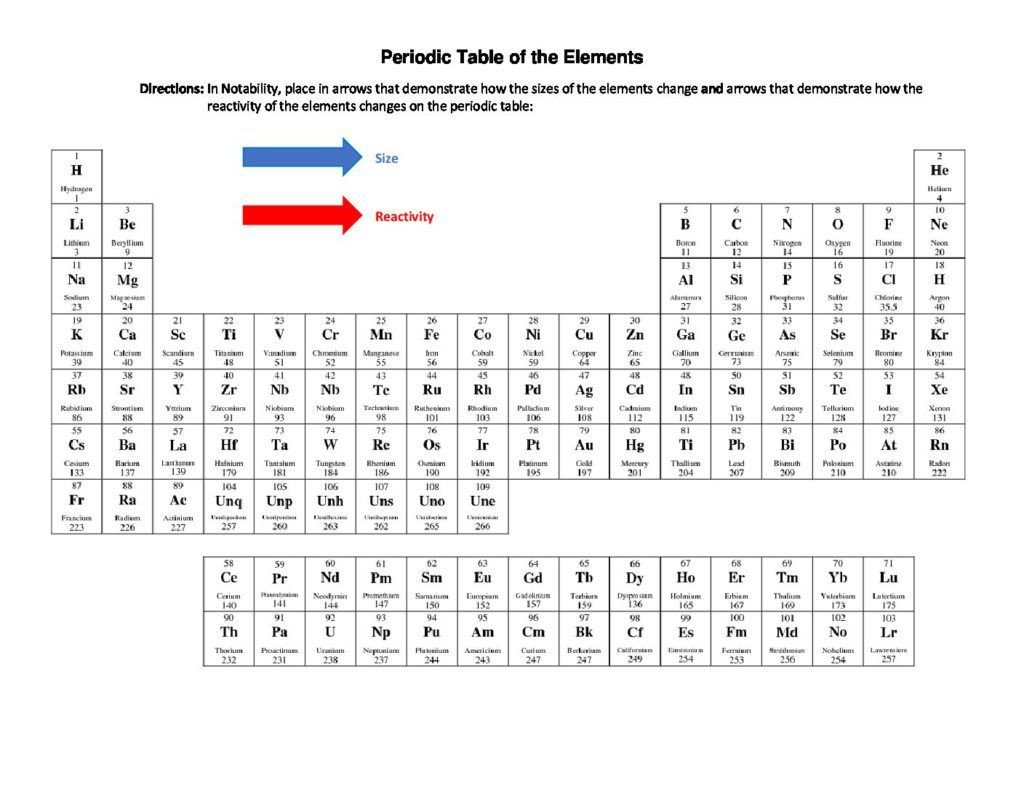 Periodic Table Chart Worksheet Periodic Table Of the Elements Size & Reactivity