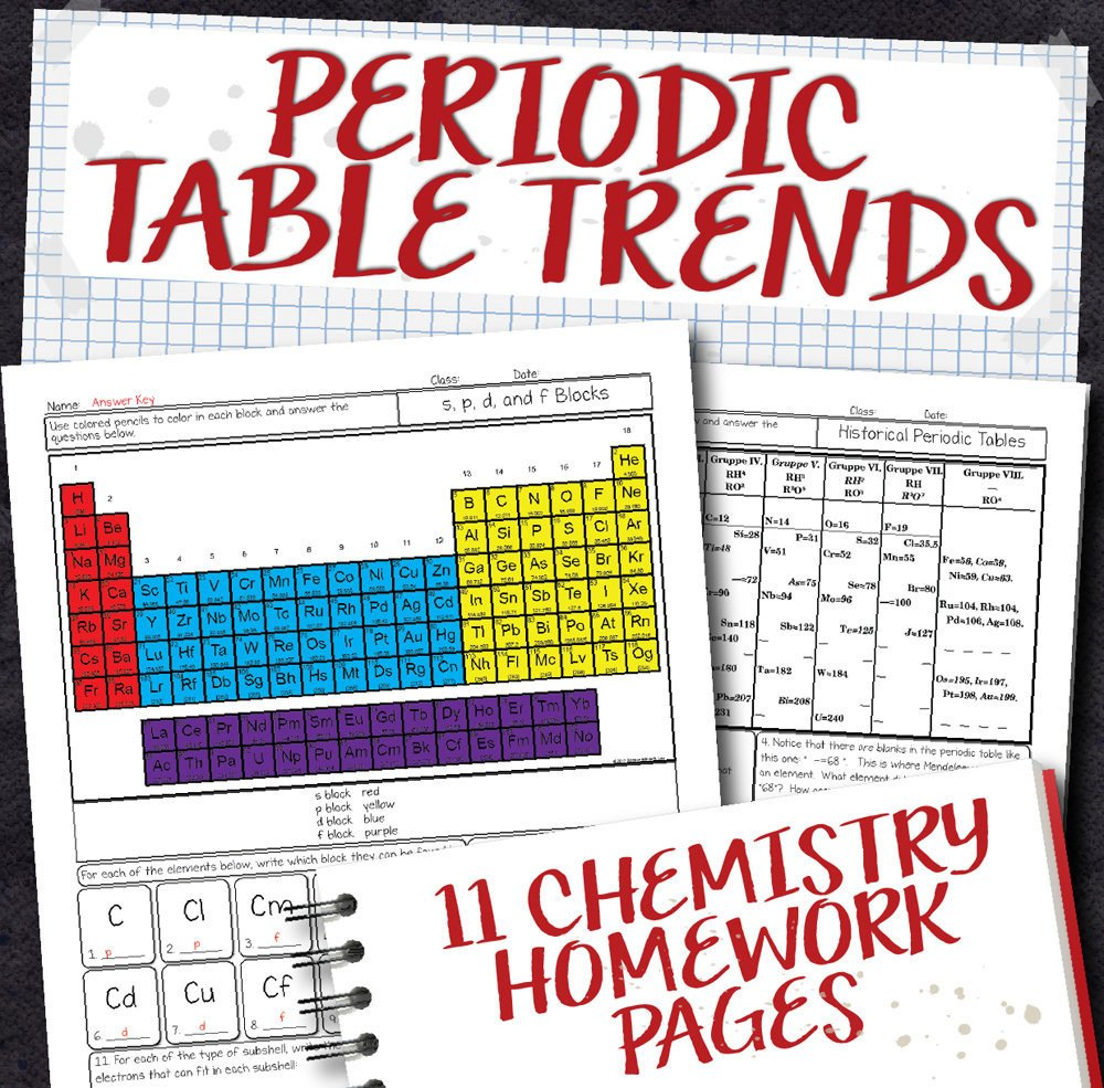 Chemistry Unit 5 Periodic Table and Trends Homework Pages p