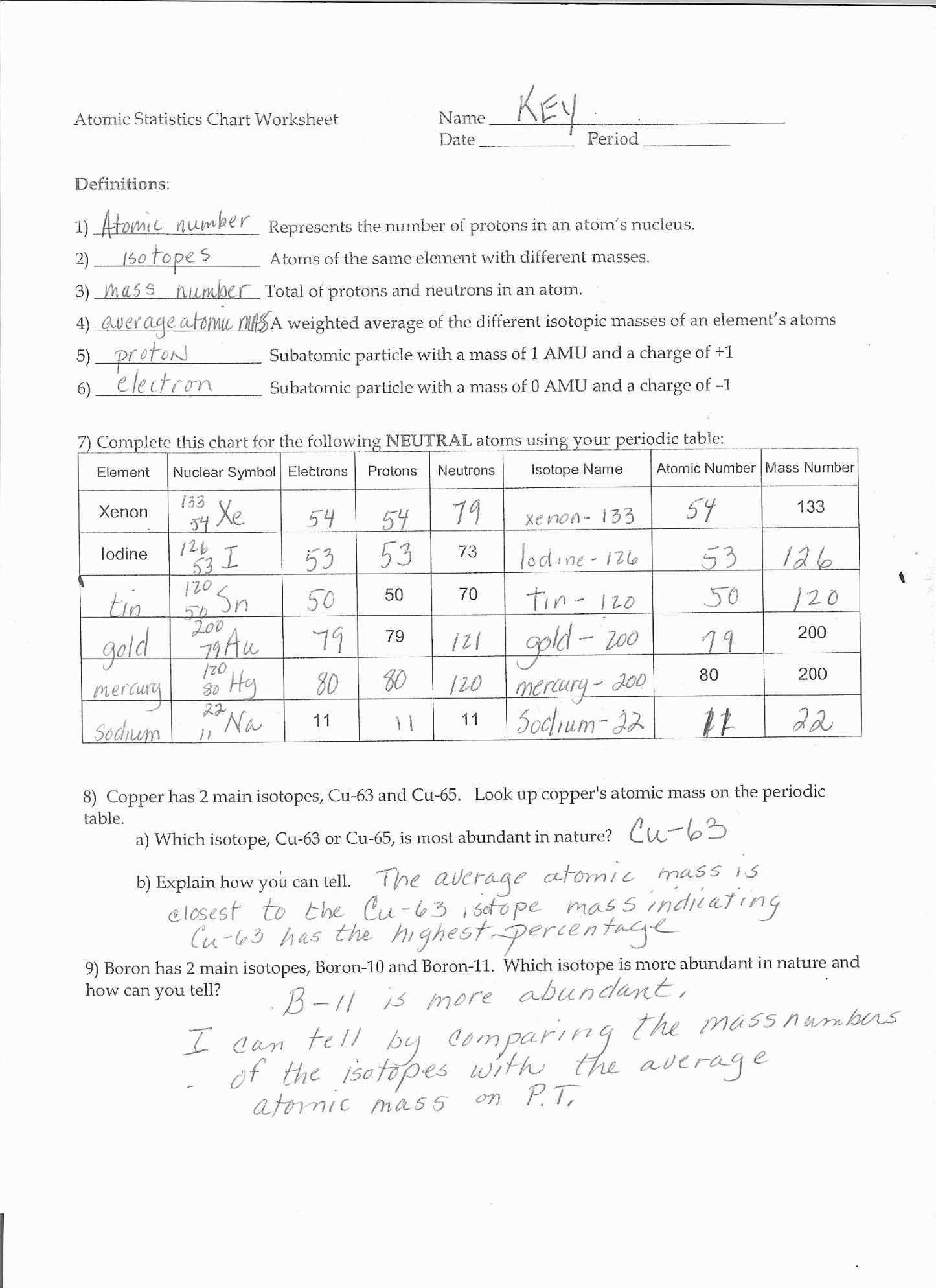Periodic Table Practice Worksheet Answers Periodic Table Practice Worksheet Answers Nidecmege
