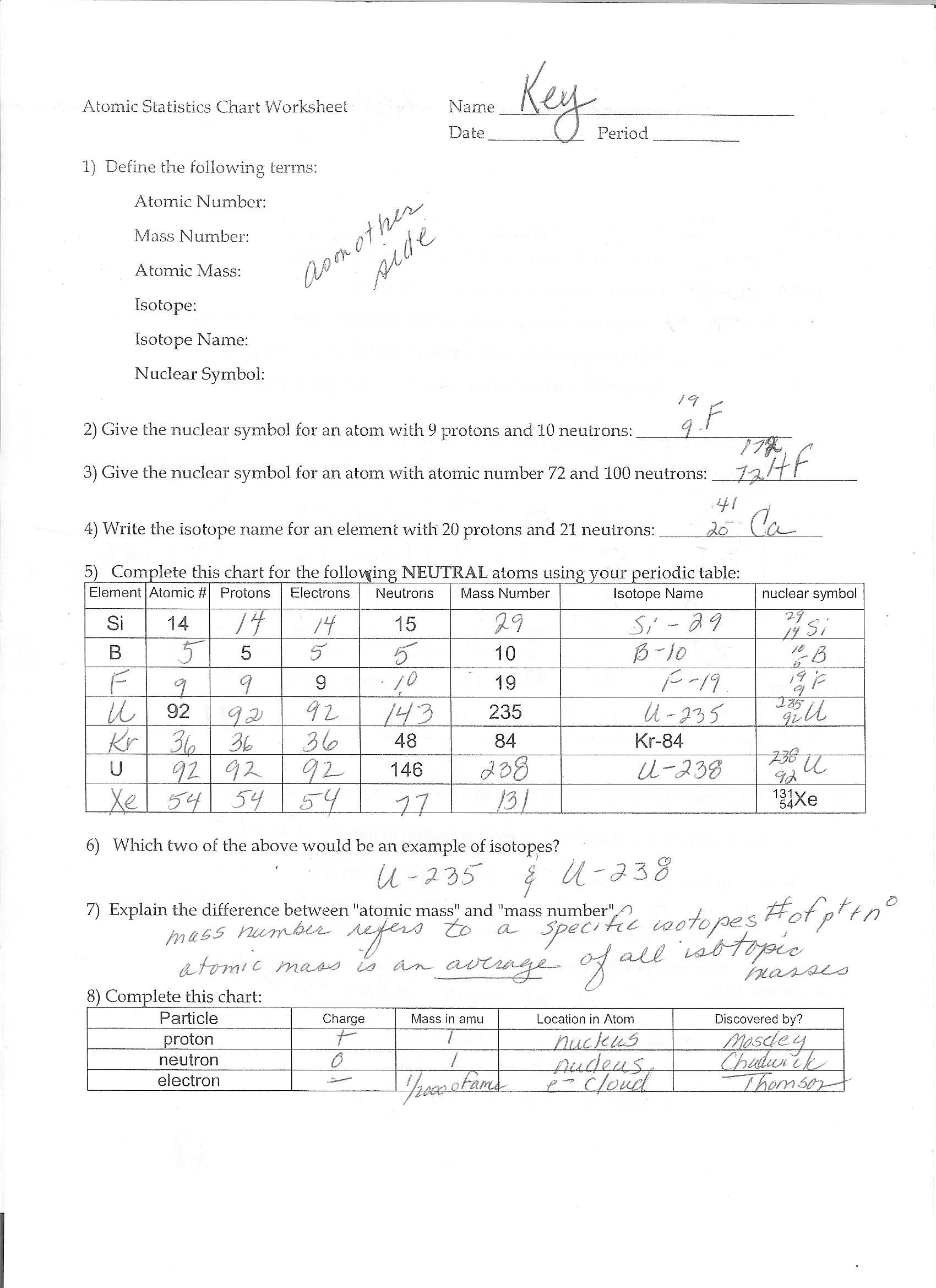 Periodic Table Practice Worksheet Answers Structure the atom Worksheet Answers Promotiontablecovers
