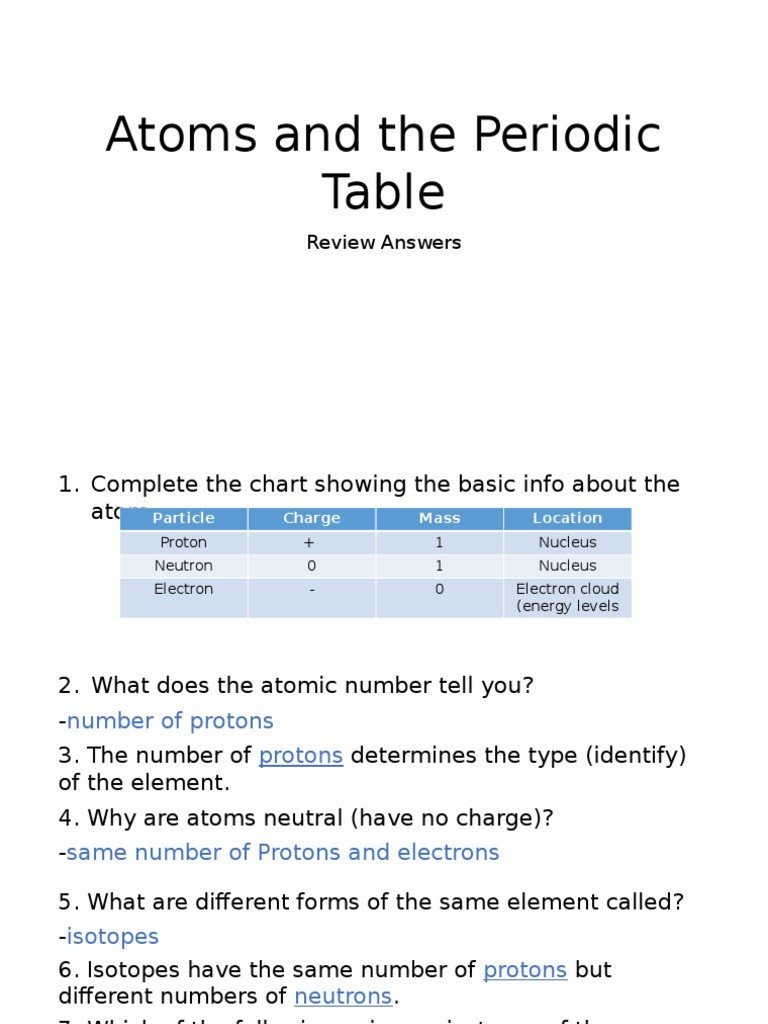 Periodic Table Puns Worksheet Answers atoms and the Periodic Table Worksheet Answers Nidecmege