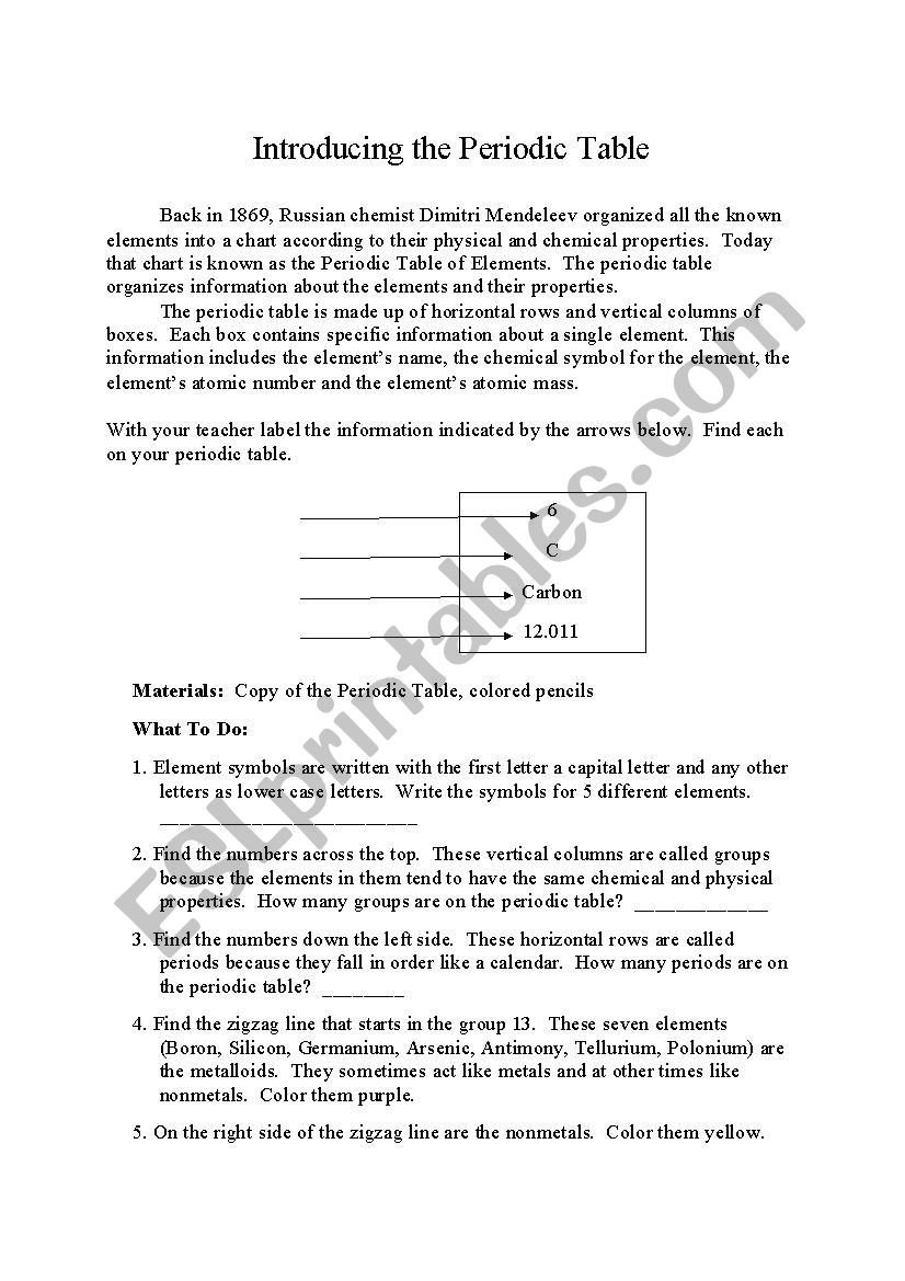 Periodic Table Vocabulary Worksheet Introduction to the Periodic Table Esl Worksheet by