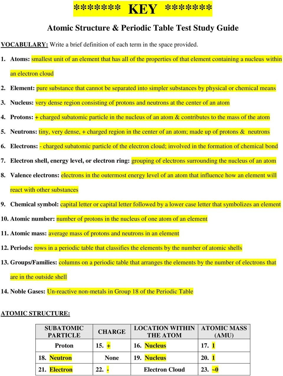 Periodic Table Vocabulary Worksheet Key atomic Structure & Periodic Table Test Study