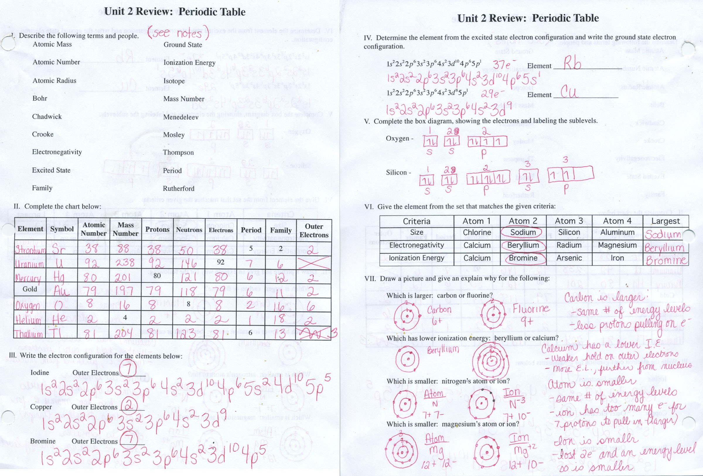 Periodic Table Worksheet 2 atomic Structure Chart Worksheet Answer Key