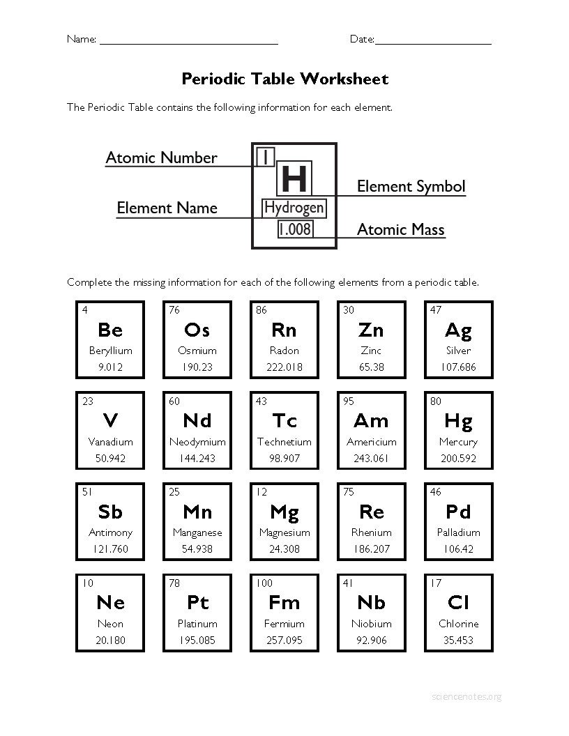 Periodic Table Worksheet 2 Periodic Table Worksheets Page 2 Of 2