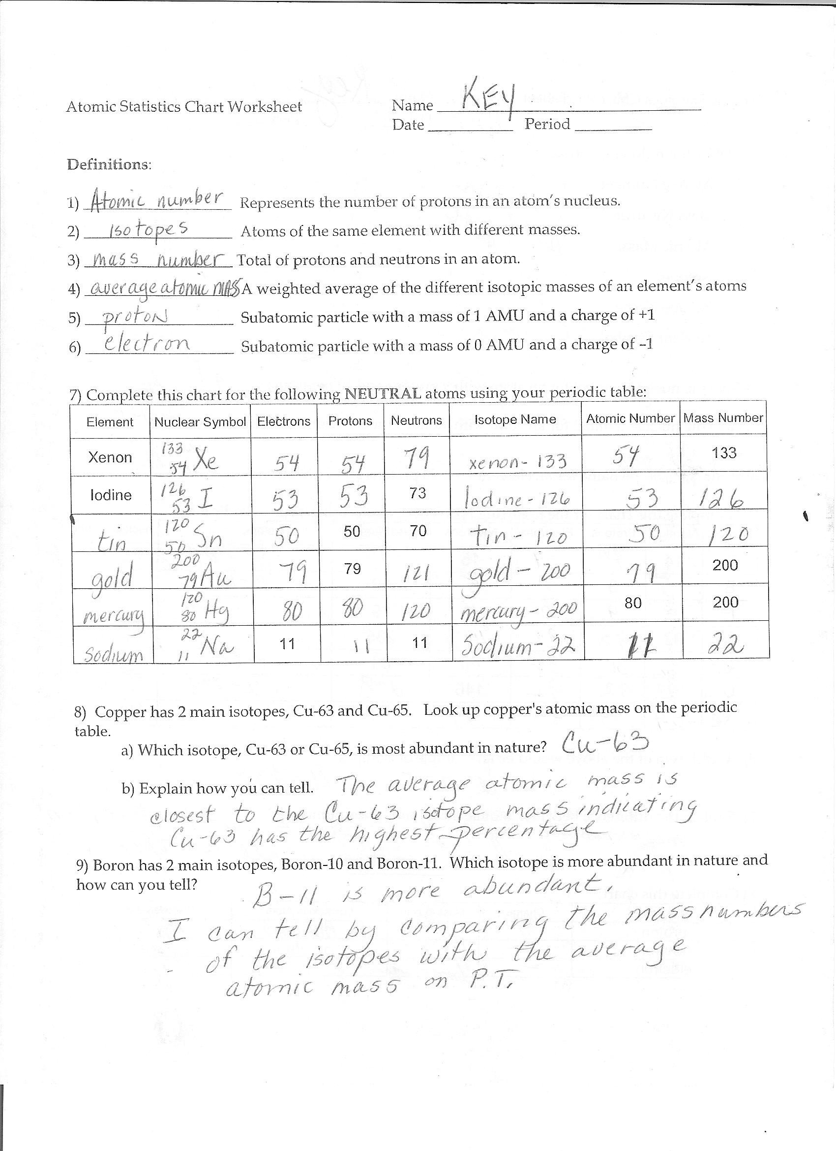 Periodic Table Worksheet 2 Worksheet Development atomic theory Answers