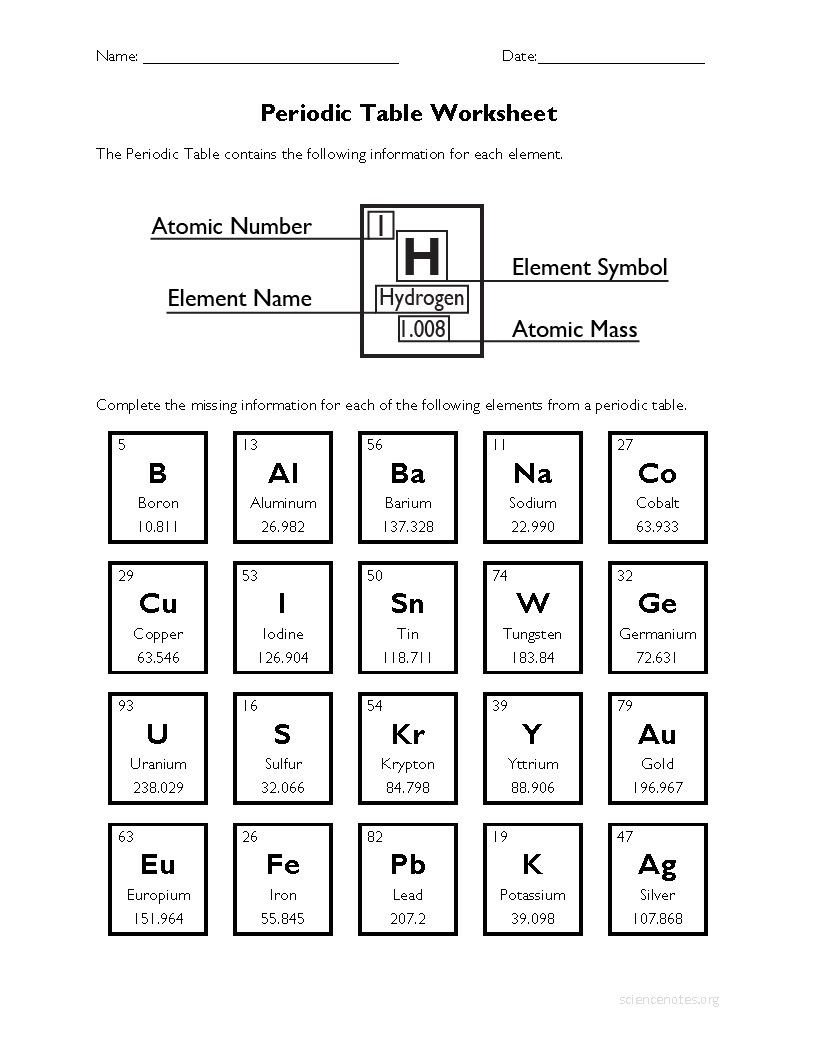Answer key for the Periodic Table Worksheet