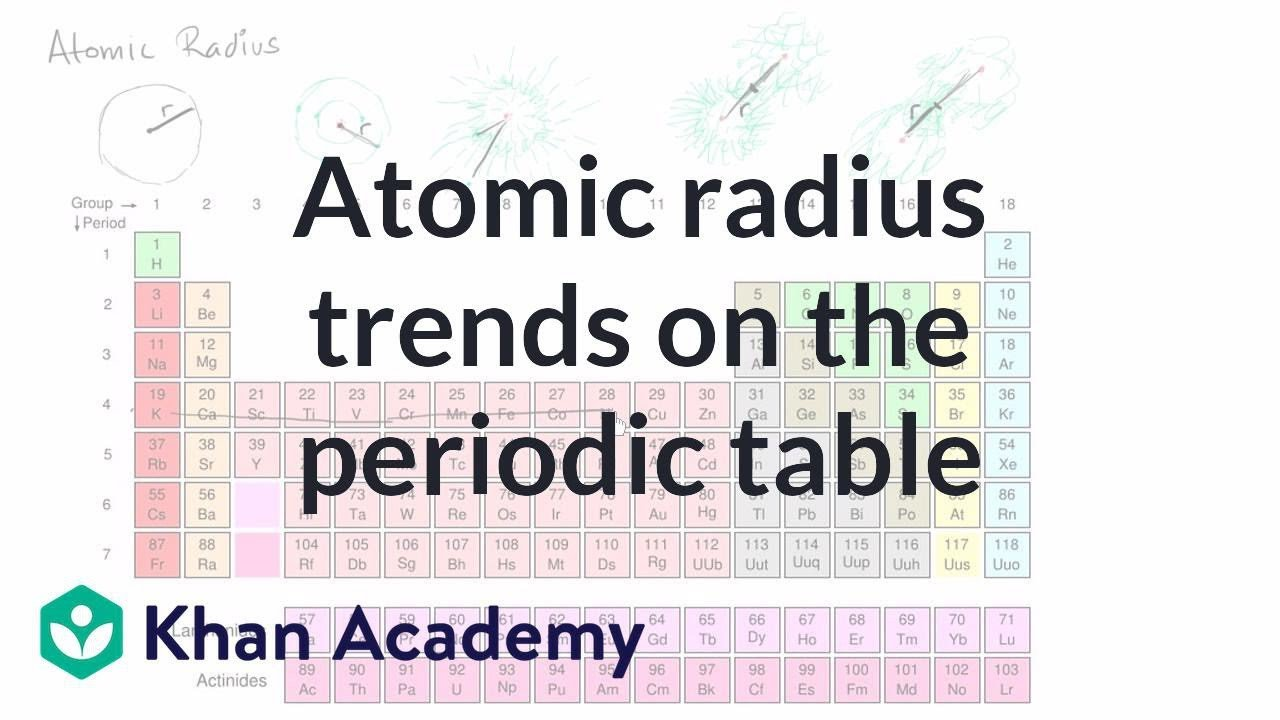 Periodic Table Worksheet 3 Answers atomic Radius Trends On Periodic Table Video