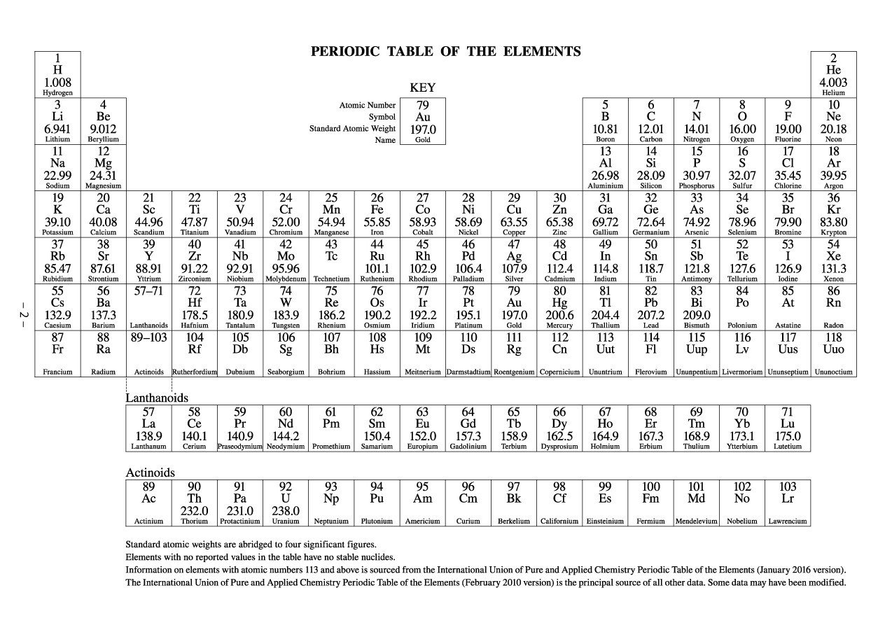 Periodic Table Worksheet for Kids 29 Printable Periodic Tables Free Download Templatelab