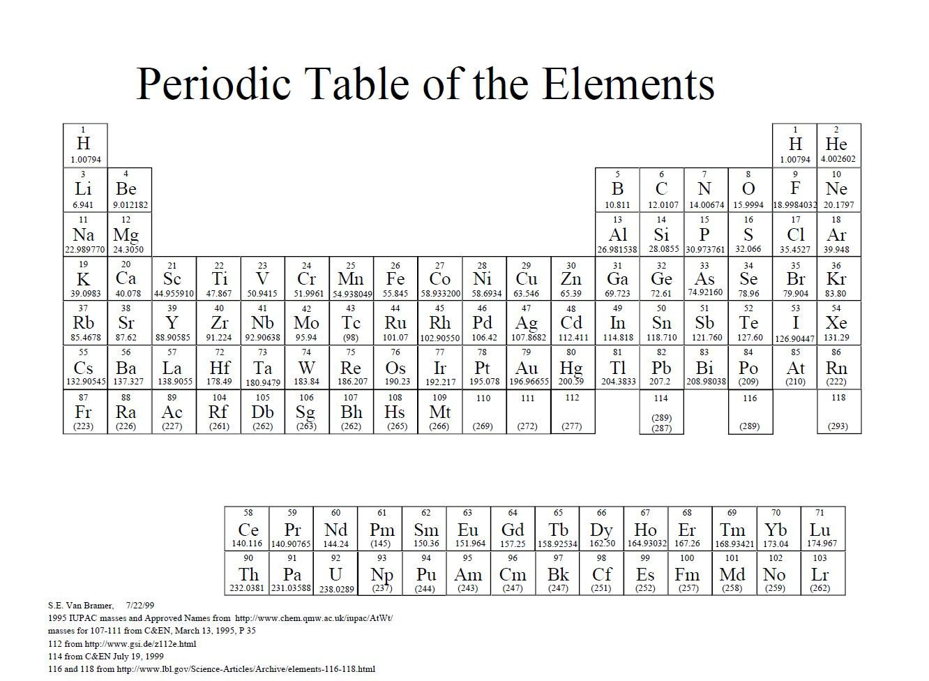 Periodic Table Worksheet for Kids Alternative Periodic Tables Updated now with A Final