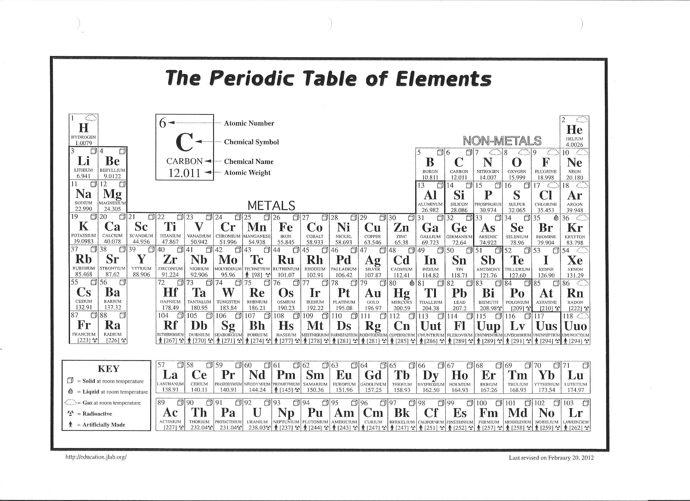 Periodic Table Worksheet for Kids Blank Periodic Table 2 338—1 700 Pixels