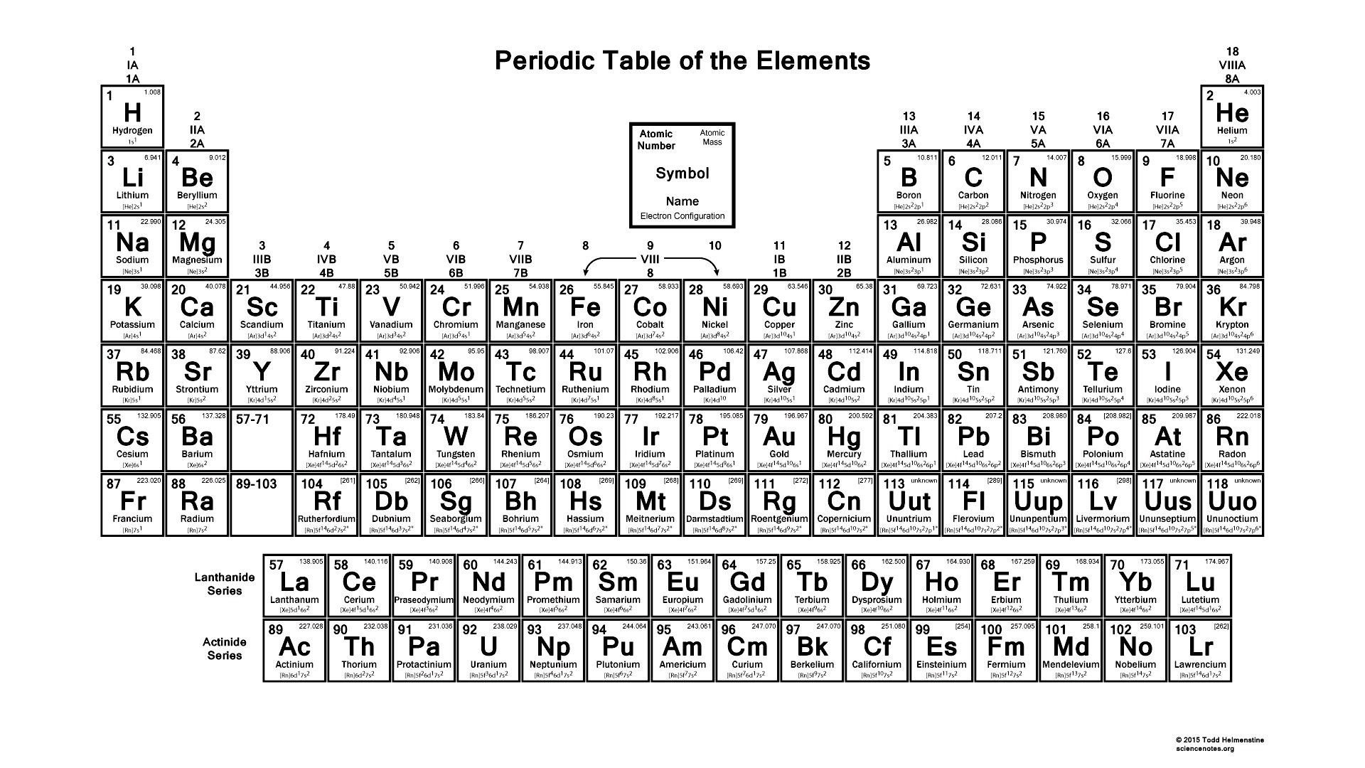 Periodic Table Worksheet for Kids Fresh Periodic Table Bangla Pdf Tablepriodic Priodic