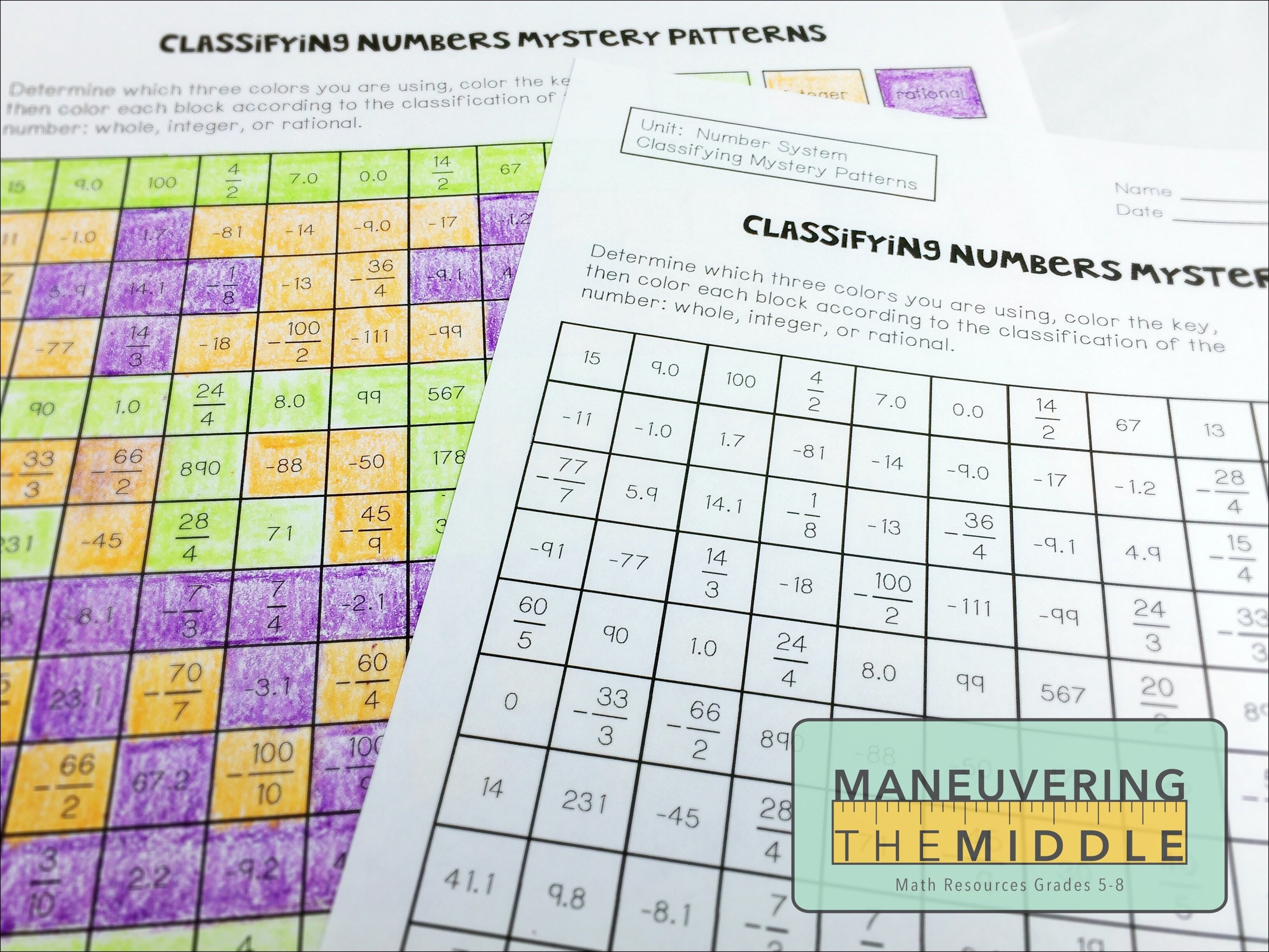 Real Numbers Worksheet 8th Grade Resources for the Number System Maneuvering the Middle