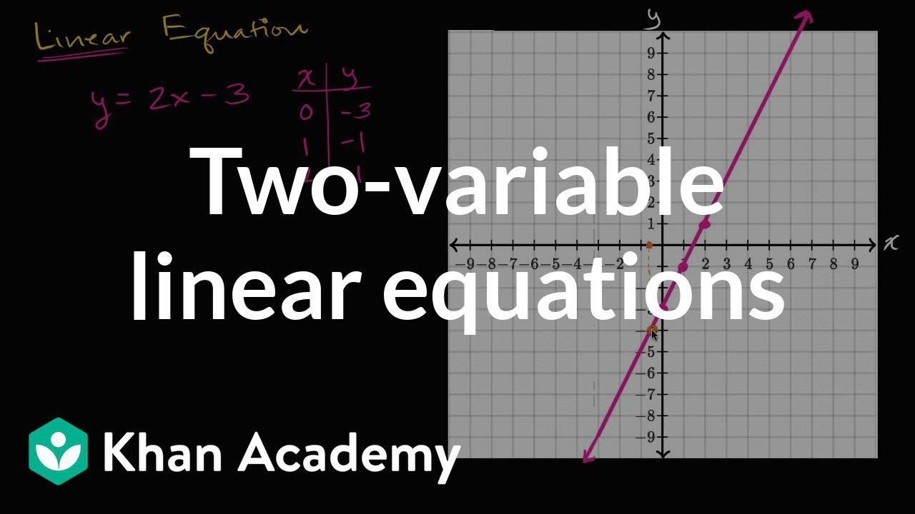 Table Graph Equation Worksheet Two Variable Linear Equations Intro Video