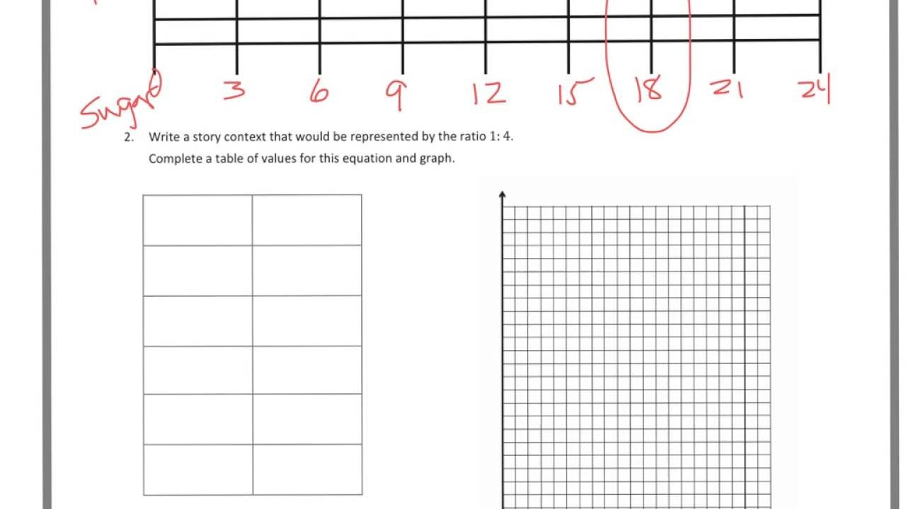 Tables and Graphs Worksheet Writing Equations From Tables and Graphs Worksheet 6th Grade