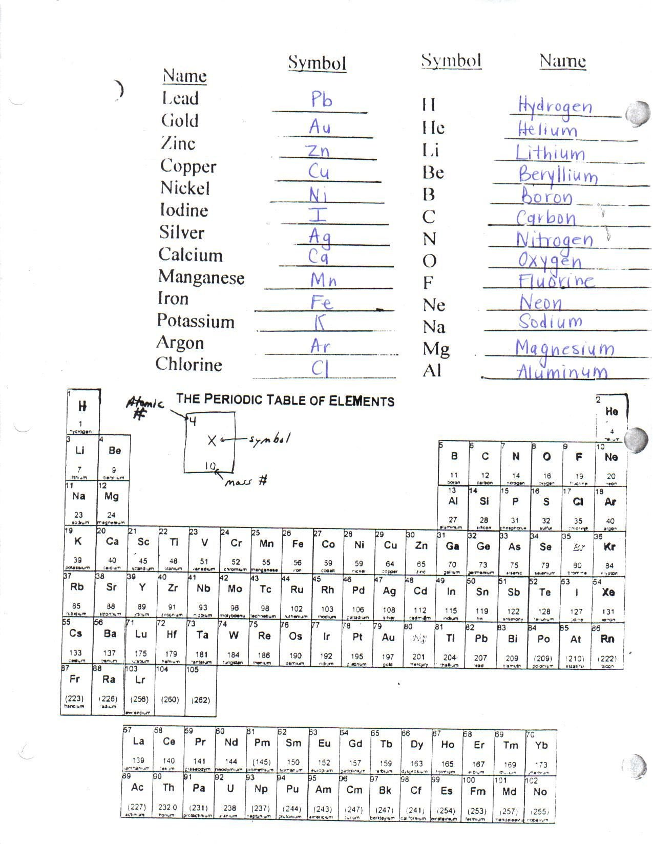 Worksheets On the Periodic Table Counting atoms Worksheet Google Search