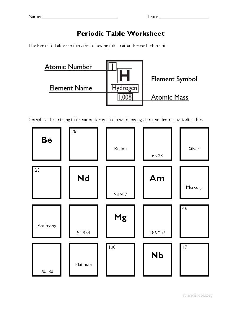 Worksheets On the Periodic Table Periodic Table Worksheets
