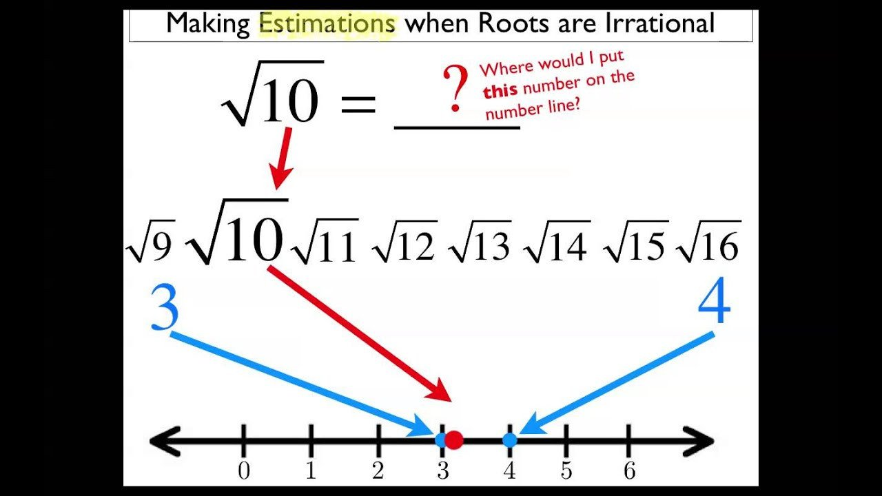 Approximating Irrational Numbers Worksheet Estimating Irrational Numbers