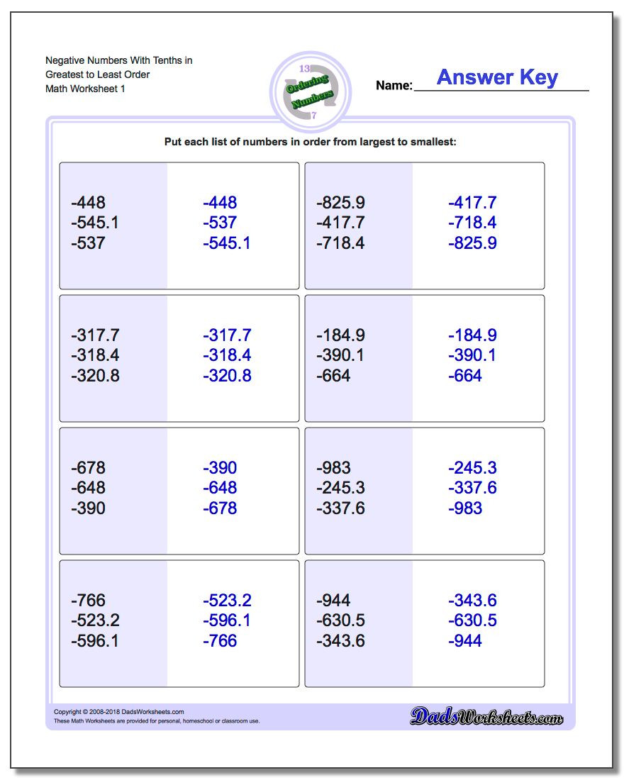 vertical order negative numbers with tenths greatest to least v1
