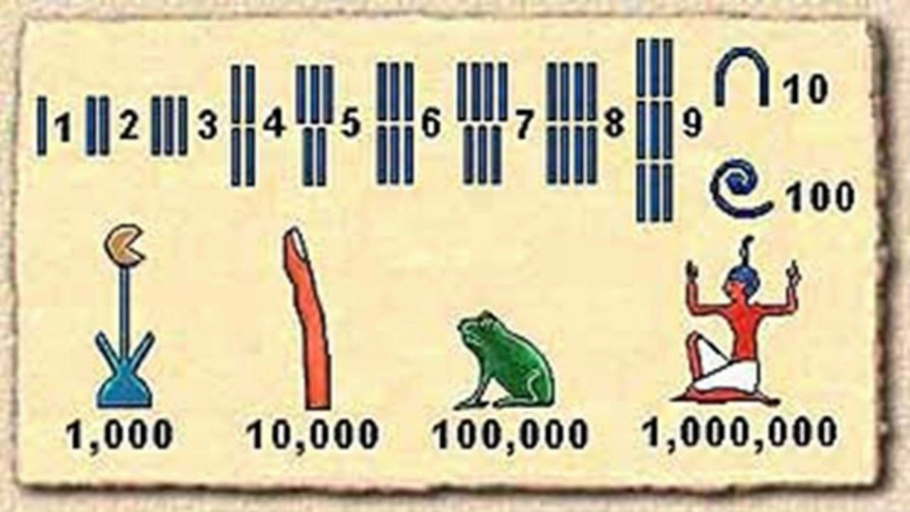 Egyptian Number System Worksheet Ancient Egyptian Numbers