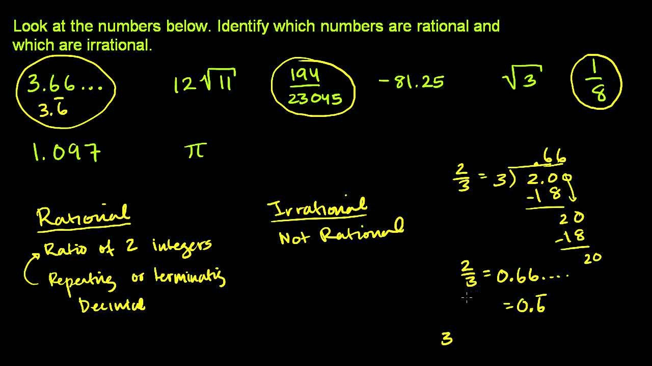 Identifying Rational Numbers Worksheet 8 Ns 1 & 8 Ns 2 Rational and Irrational Numbers Lessons