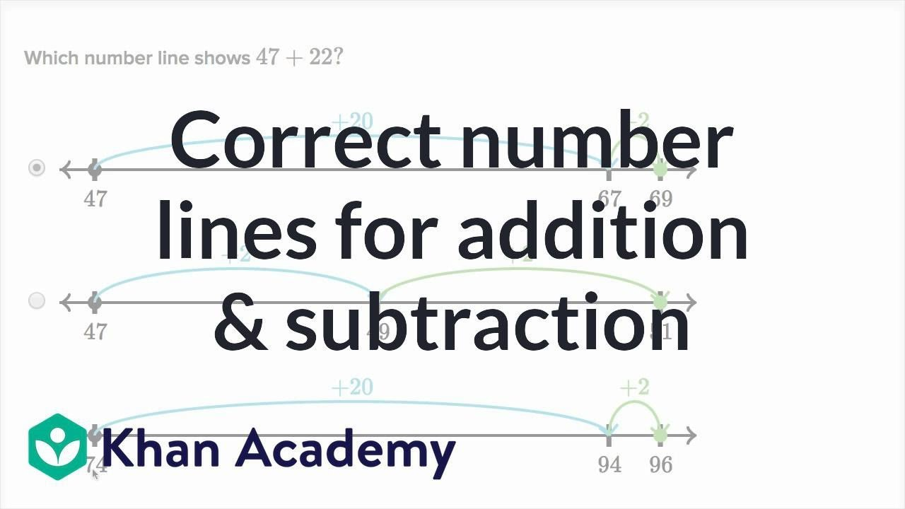 Number Line Subtraction Worksheet Addition and Subtraction with Number Lines Video
