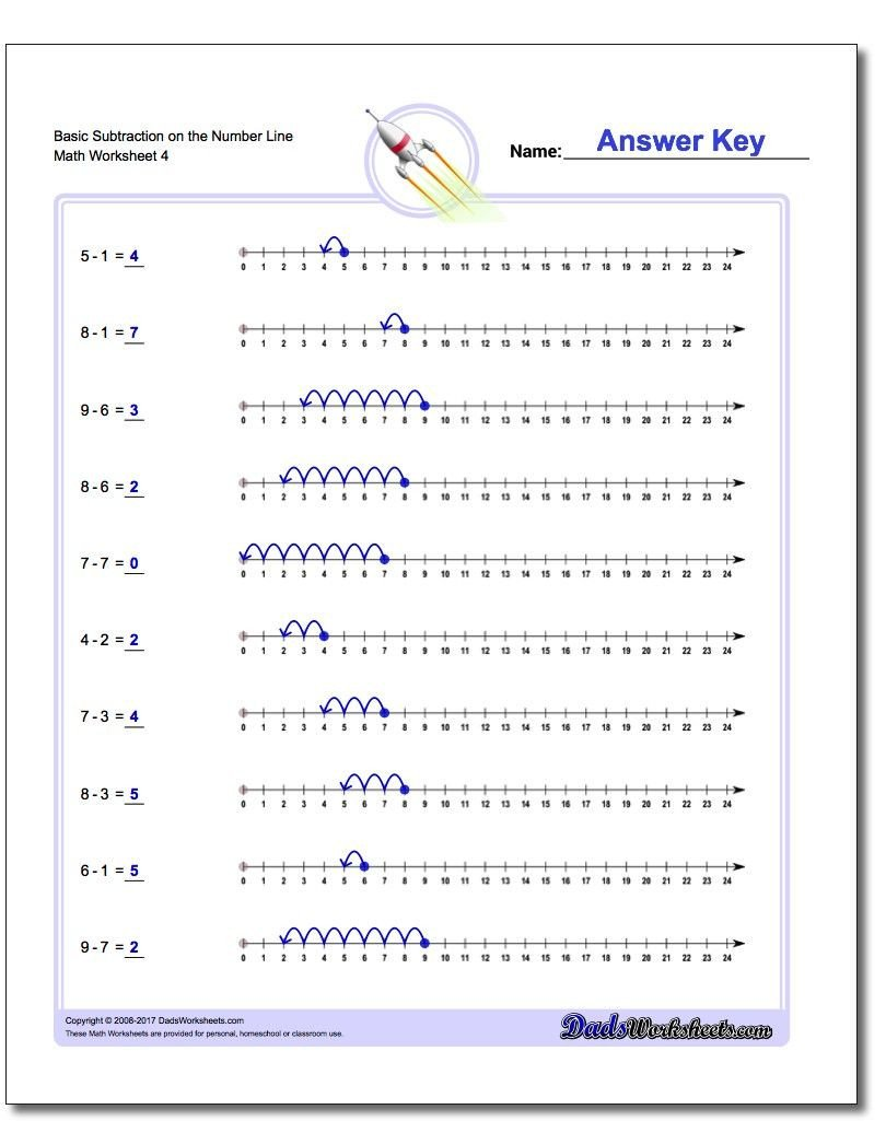 Number Line Subtraction Worksheet Basic Subtraction Worksheet On the Number Line Subtraction