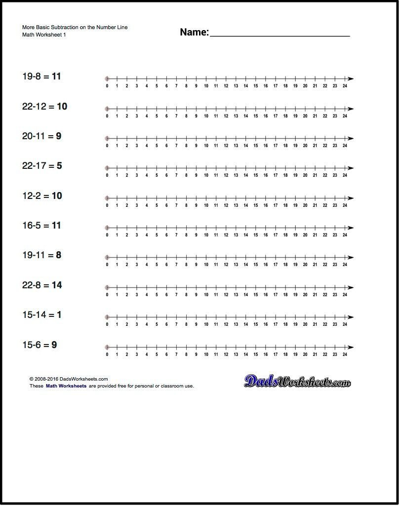 Number Line Subtraction Worksheet these Simple Subtraction Worksheets Introduce Subtraction