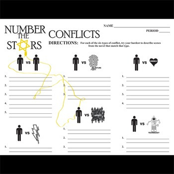 NUMBER THE STARS Conflict Graphic Analyzer 6 Types of Conflict