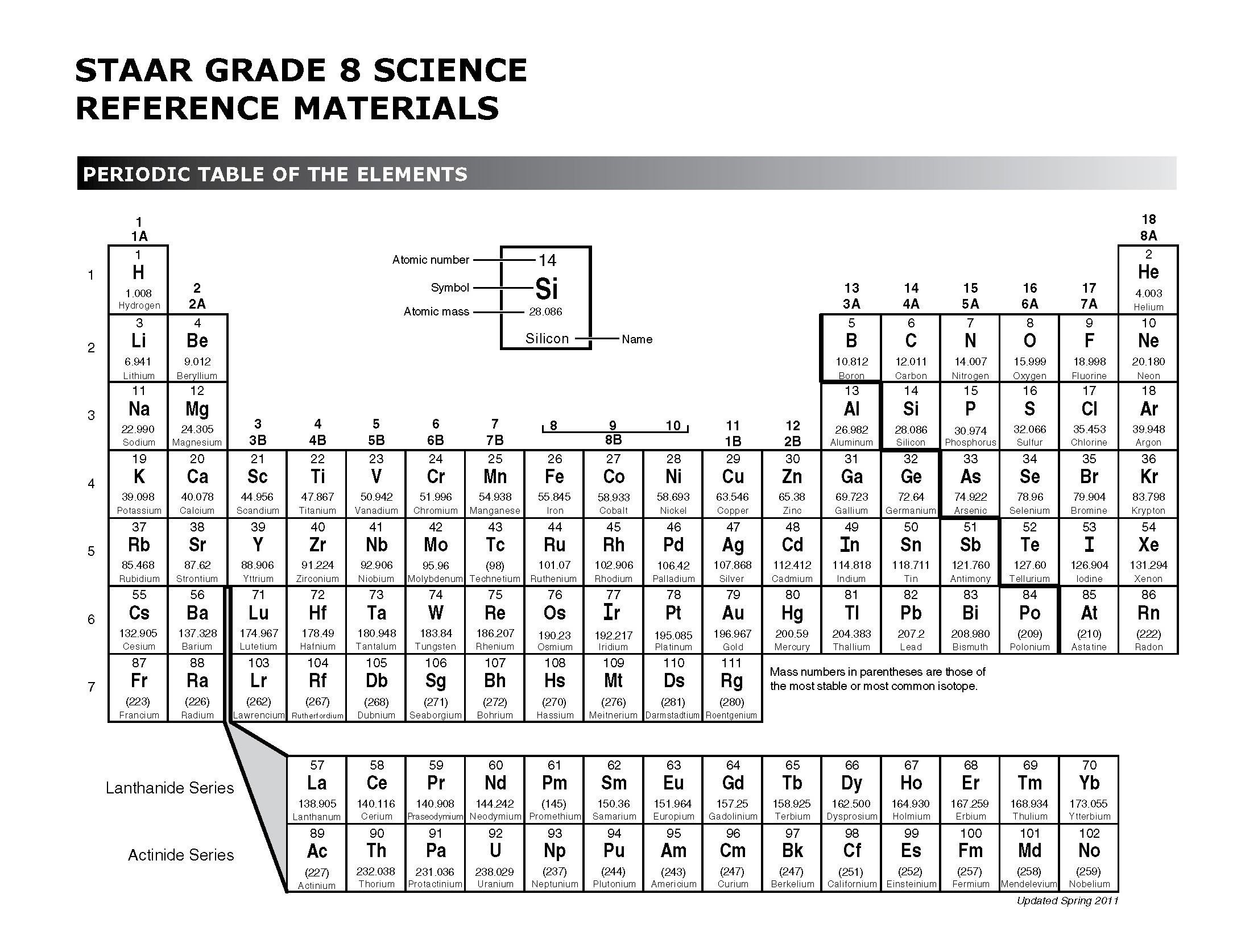 Periodic Table Element Worksheet the Arrangement Of Elements the Periodic Table