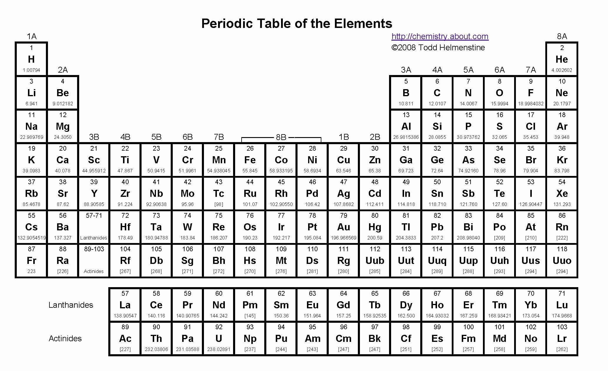 Periodic Table Fill In Worksheet Blank Periodic Table Worksheet Beautiful Free Build An atom