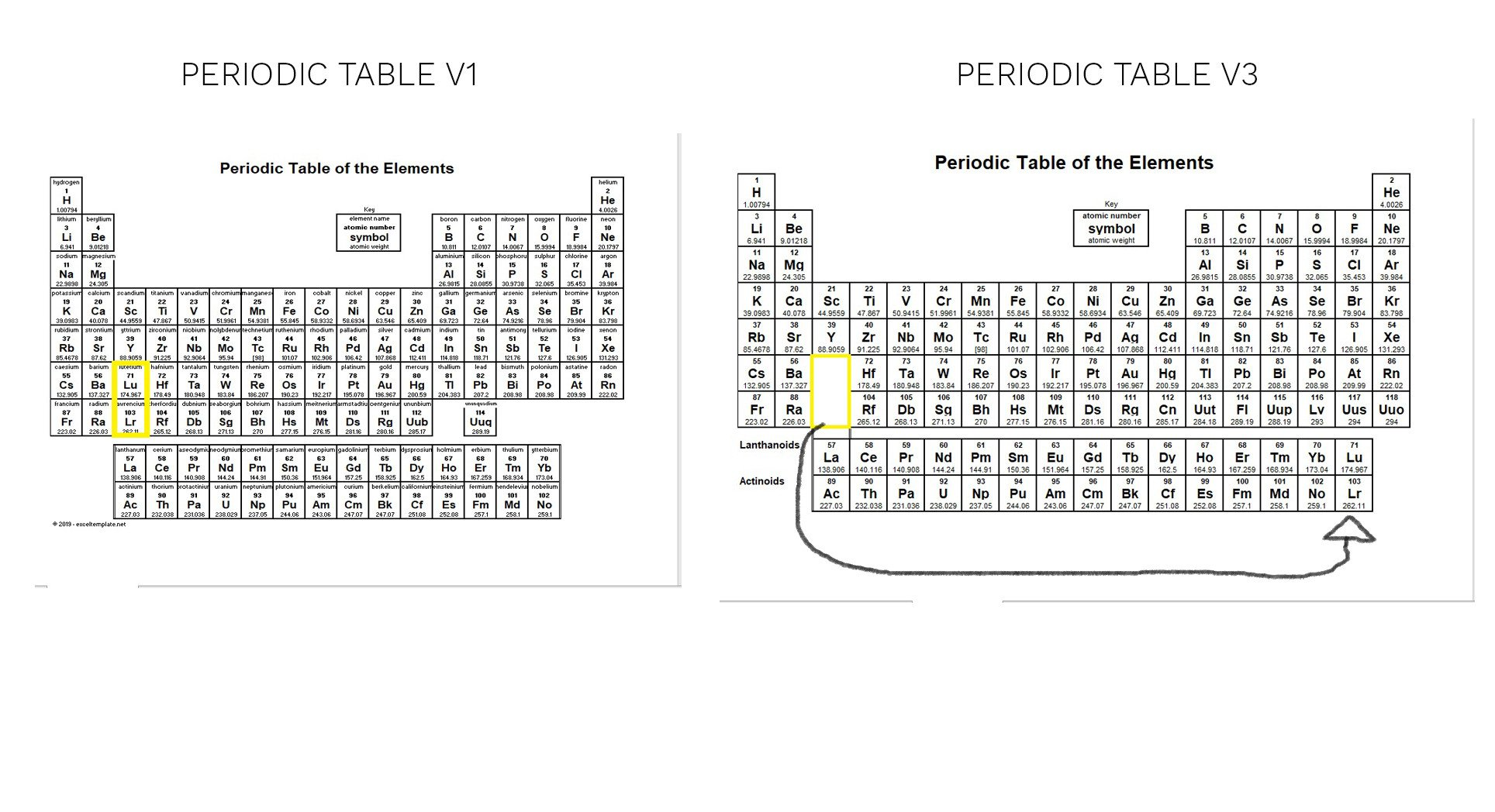 Periodic Table Fill In Worksheet Printable Periodic Table