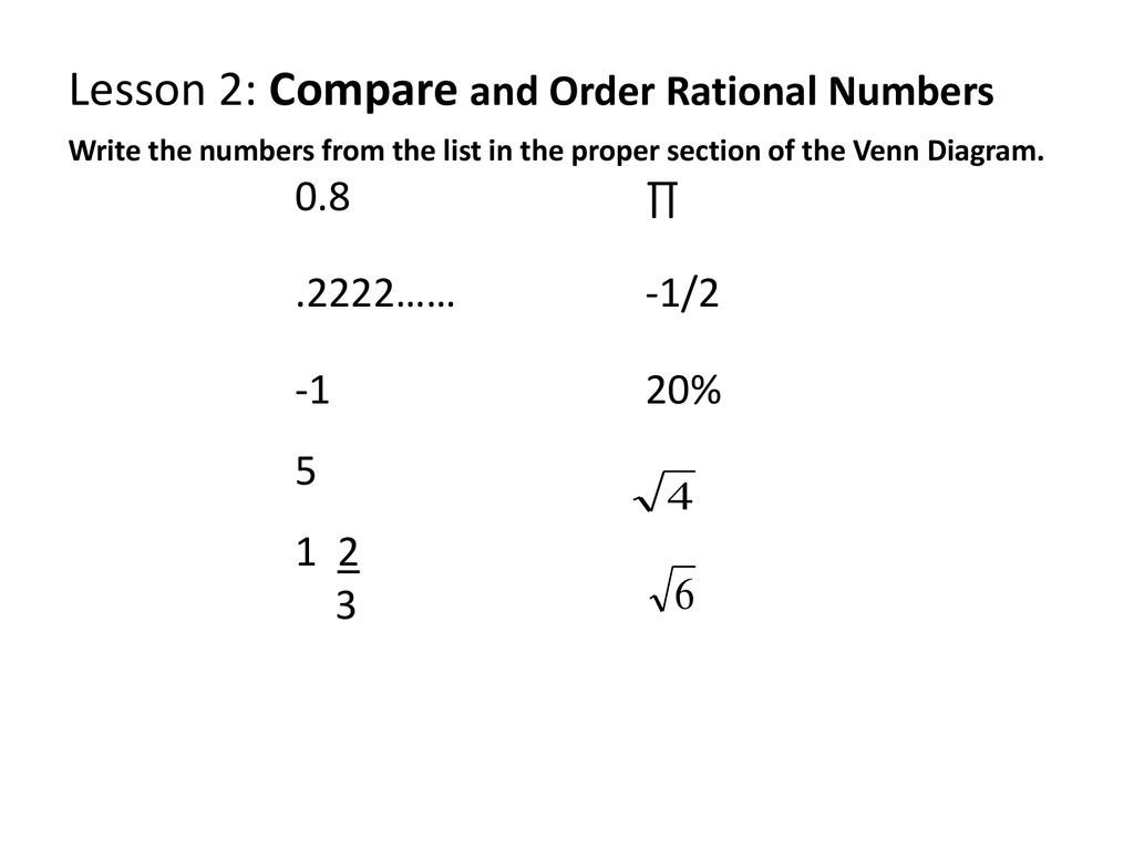 Rational Numbers Venn Diagram Worksheet Lesson 2 Pare and order Rational Numbers Ppt