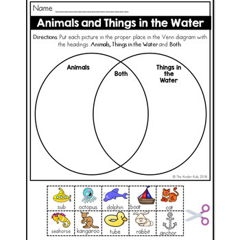 Real Numbers Venn Diagram Worksheet Venn Diagram Worksheet