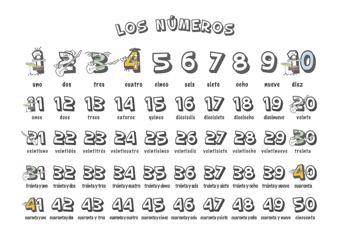 Spanish Numbers 1 30 Worksheet Number song In Spanish – 1 to 50