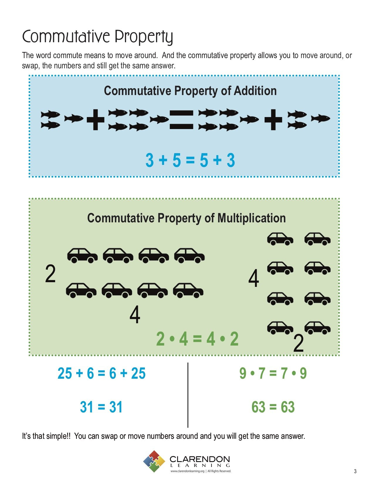 Addition and Multiplication Properties Worksheets Mutative Property Lesson Plan