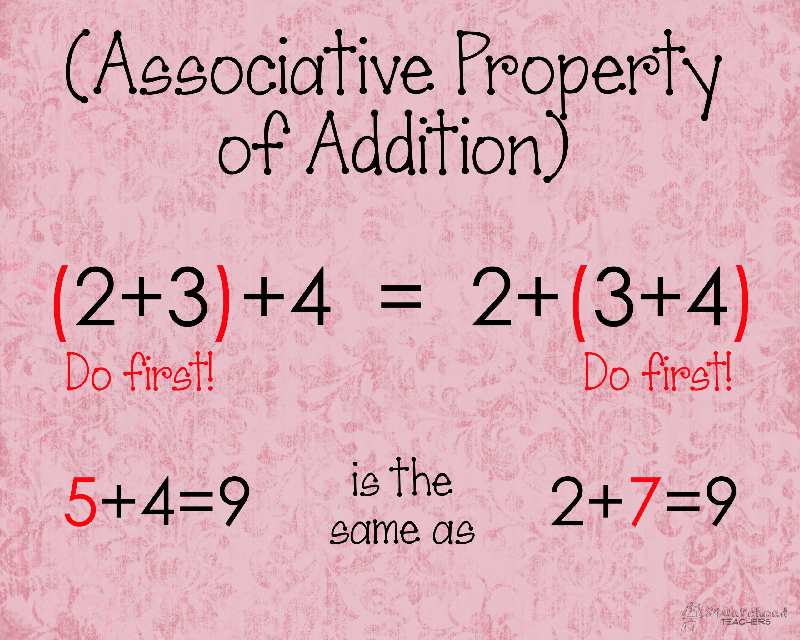 Associative Property Of Multiplication Worksheet associative Property Addition and Multiplication