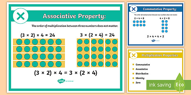 Associative Property Of Multiplication Worksheet Properties Of Multiplication Posters
