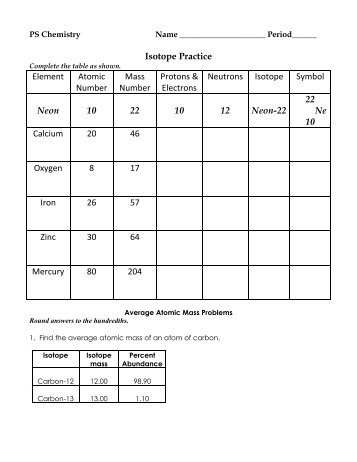 isotope practice element atomic number mass number protons