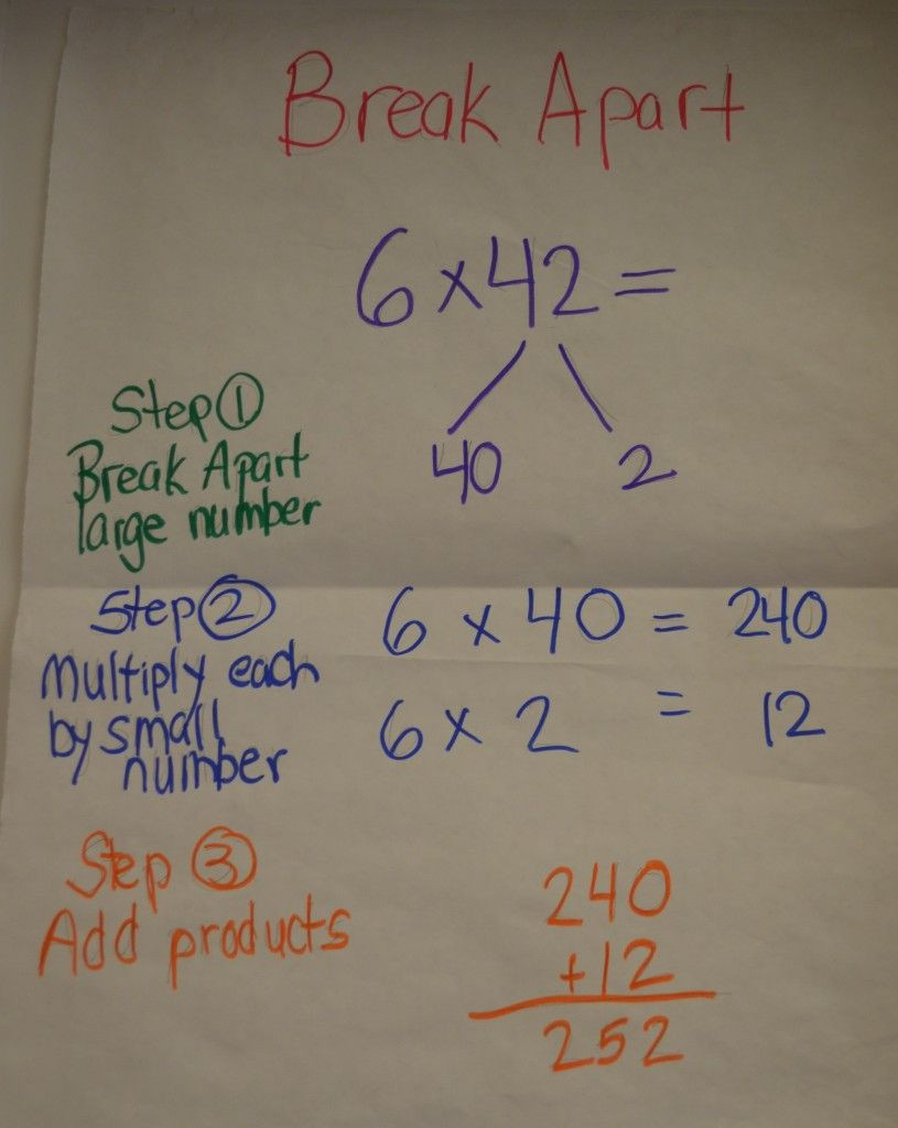 break apart method multiplication Google Search