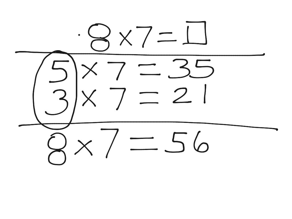 Breaking Apart to Multiply Worksheets Break Apart Multiplication Strategy