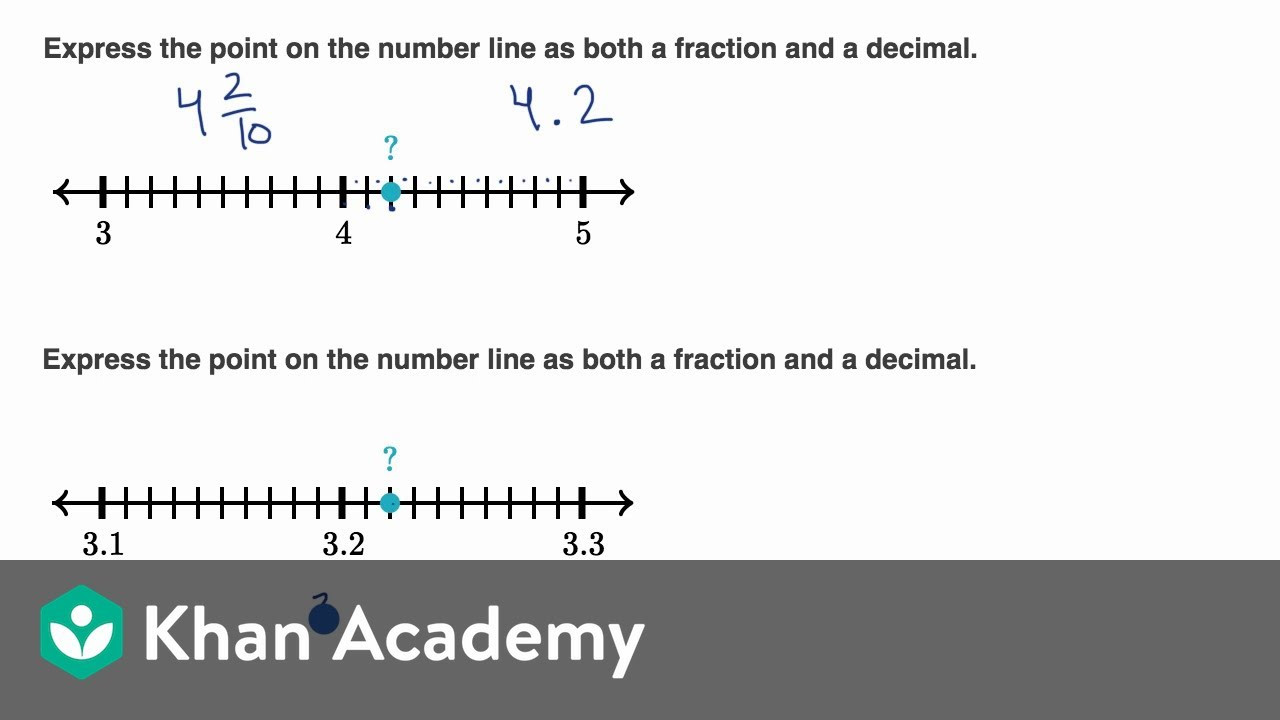 Decimal On Number Line Worksheet Writing Decimals and Fractions Shown On Number Lines Video