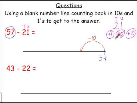 Empty Number Line Worksheet Subtraction 2 Using A Blank Number Line Counting Back In Tens and Ones