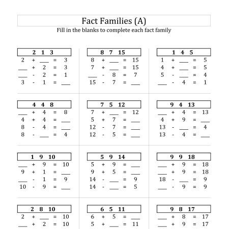 Fact Family Worksheets Multiplication Division Fact Family Worksheets by Math Drills
