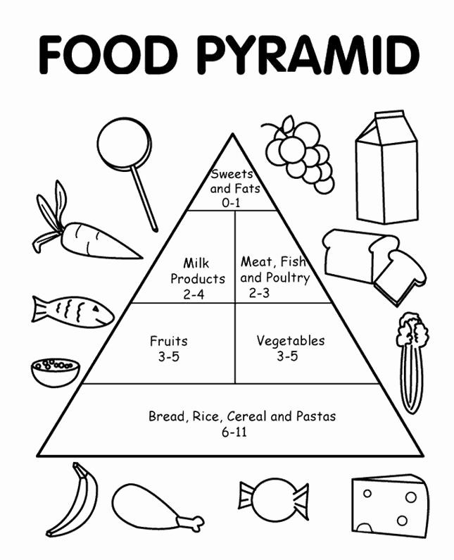 Food Pyramid Printable Worksheets Food Guide Pyramid for Kids Coloring Pages In 2020