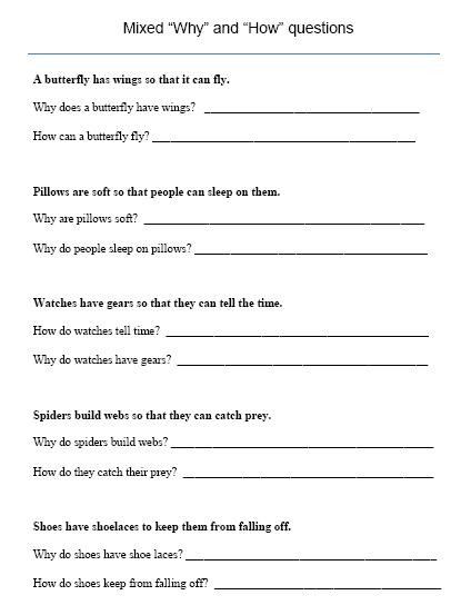 Free Aphasia Worksheets Printable Access Math formulating Questions Worksheets Acids and