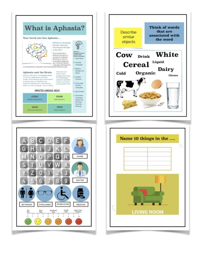 Free Aphasia Worksheets Printable Aphasia therapy Workbook Medical Slps Reading Prehension