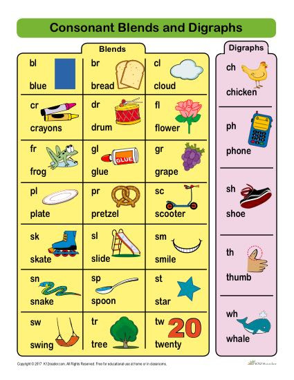 Free Printable Blends Worksheets Consonant Blends and Digraphs List